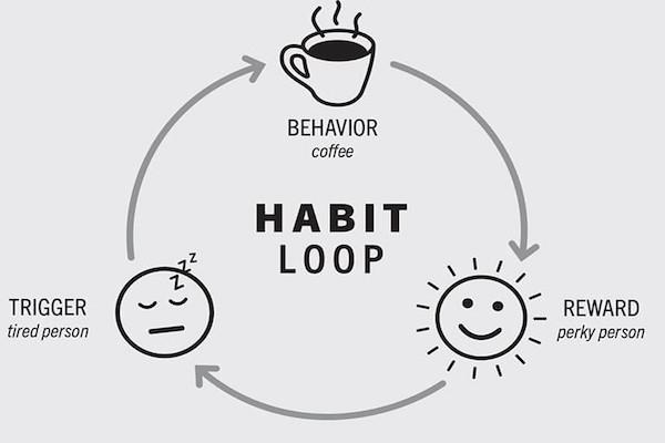 """""""sức mạnh của thói quen"""" - Sức mạnh của ý chí là yếu tố then chốt để thay đổi thói quen"""